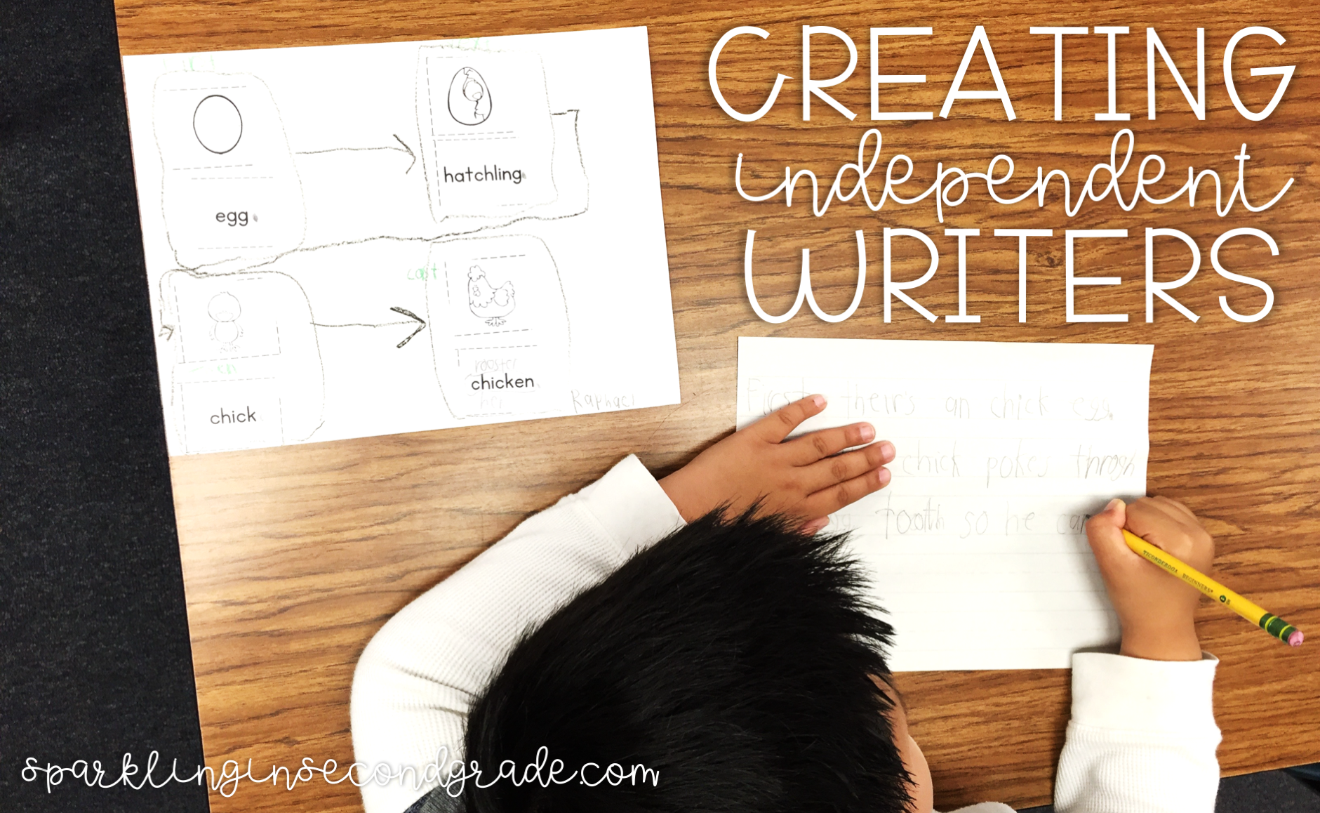 "Tired of hearing, ""WHAT DO I WRITE?"" after great writing lesson? Here's a fun writing tip for independent writers in kindergarten or first grade."